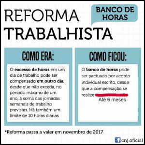 Banco De Horas Do Trabalhador Acordo Individual Ou Coletivo